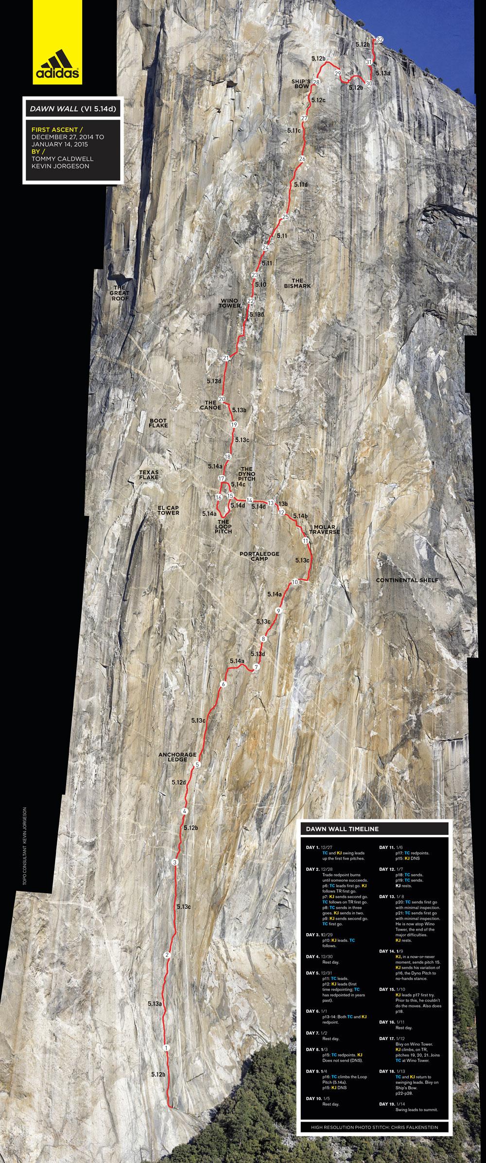 Croquis Down Wall Yosemite